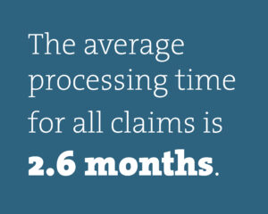 The average processing time for all claims is two point six months