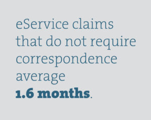 E-service claims that do not require correspondence average one point six months