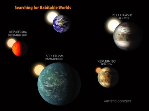 Searching for Habitable Worlds. Artistic Concept. Credit: NASA Ames/W. Stenzel