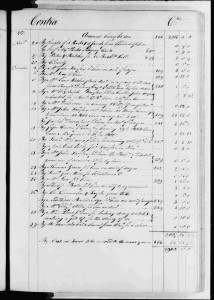 Page in Washington's ledger book indicating expenditure for a camel. Manuscript Division.