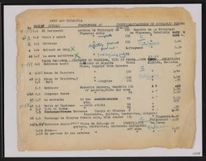 Alan Lomax's collection includes primary source items from his recording trips, like this log from his 1952–53 Spain trip.