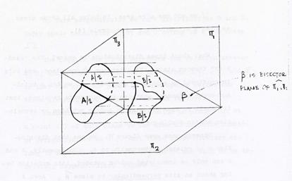 Drawing by Ernesto Lindgren of the distribution as an angular bisector for the Sandwich Theorem Paper. Geography and Map Division, Library of Congress.