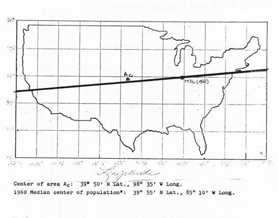 Map from the Sandwich Theorem Paper showing a line that simultaneously divides area, population and income for the continental United States. Geography and Map Division, Library of Congress