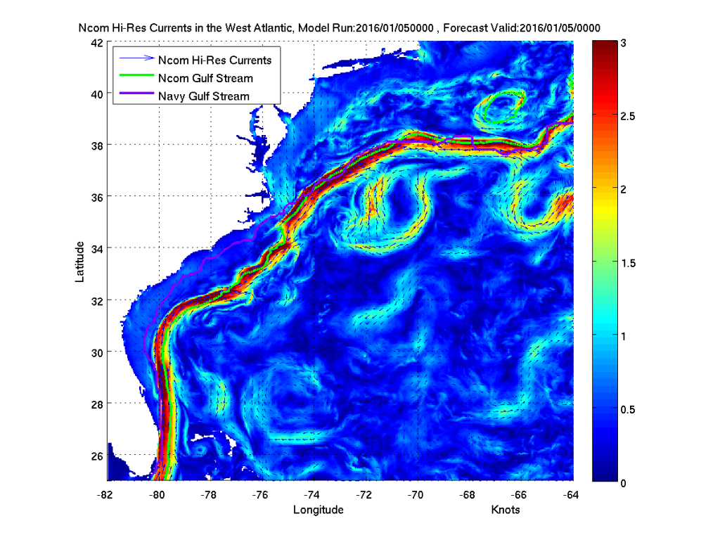 The Gulf Stream location in the Global Real Time Ocean Forecast System model (RTOFS).
