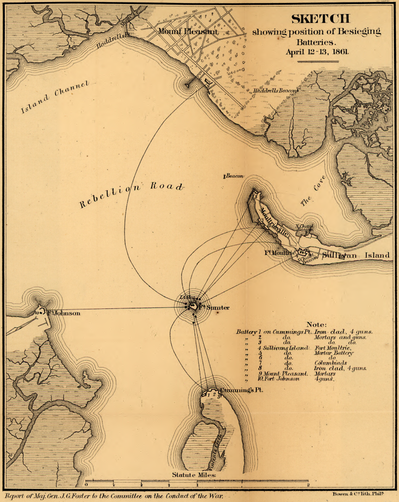 Siege at Fort Sumter