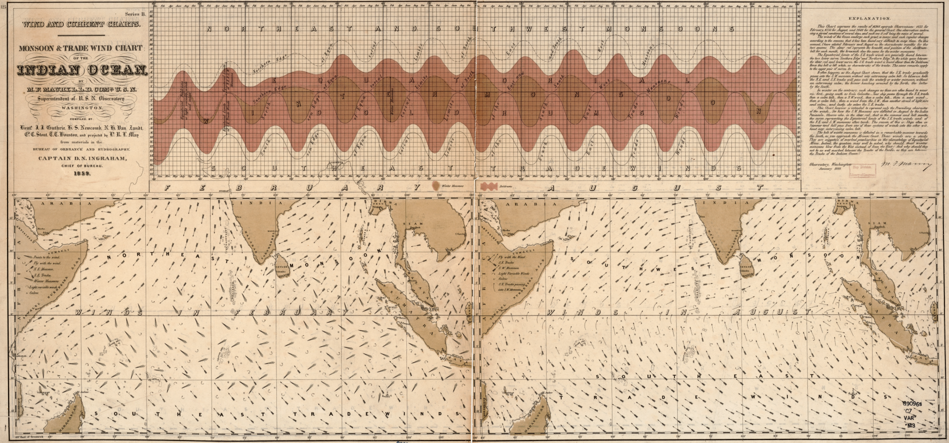 Map of wind patterns in Indian Ocean, along with seasonal chart of patterns and explanatory essay.