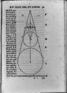 Geometric figure of earth, sun, and moon calculated by Aristarchus to approximate real scale of the solar system