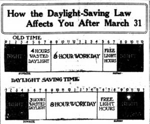 march 16 1918