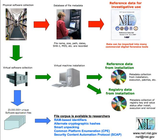 flash research paper 2 View essay - flash-research-assignment-2 from mis 3501 at temple university ashley lombardo enterprise it architecture mart doyle flash research paper #2 virtualization and cloud computing our.