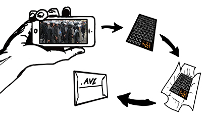 Illustration of video file and wrapper from WITNESS.