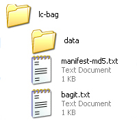 Basic contents of a digital bag: a directory of data, a manifest and a bagit.txt file.