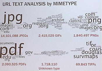 Photo of writing on a white board about file types.
