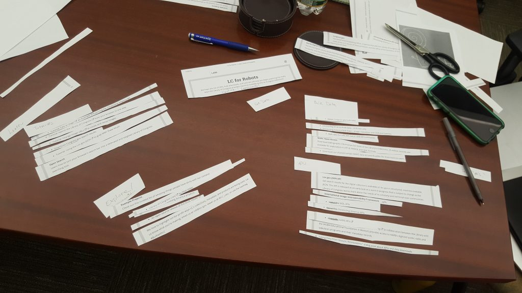 Cut out slips of paper arranged in groups on a table surrounded by pens and scissors