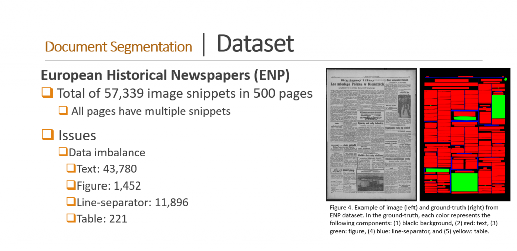 Screenshot of slides explaining the datasets used in this research experiment.