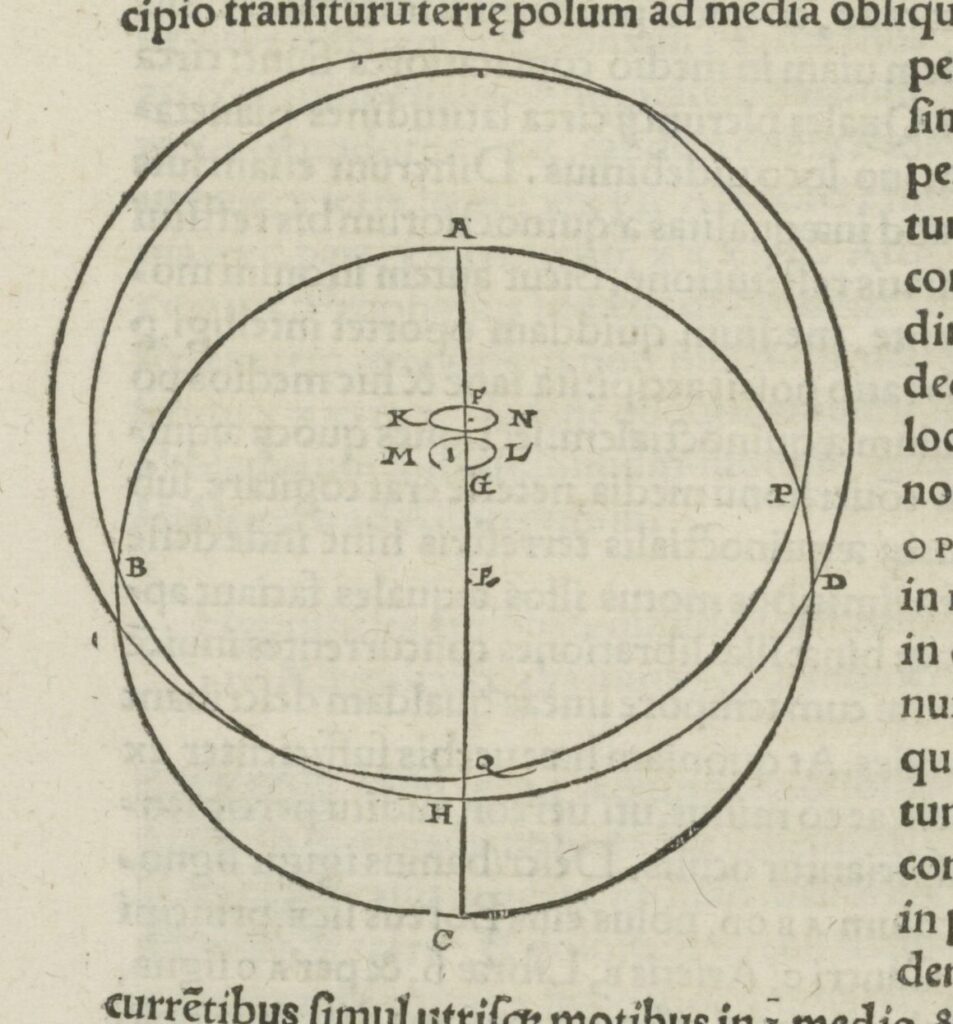 Figure 3: Diagram from Nicholaus Copernicus, On the Revolutions of Heavenly Spheres. This figure represents the combined effects of the motion of the Earth's equinoxes along its plane of orbit and variations in the tilt of its axis.